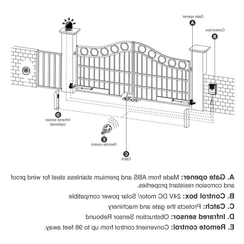 Electric Automatic Swing Driveway